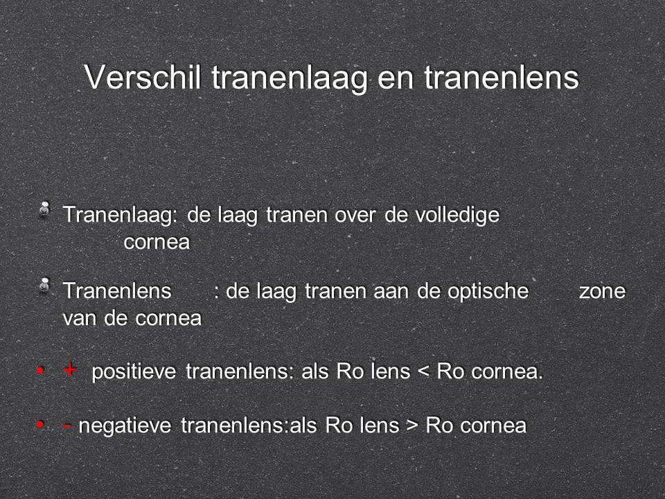 Verschil tranenlaag en tranenlens Tranenlaag: de laag tranen over de volledige cornea Tranenlens: de laag tranen aan de optische zone van de cornea +