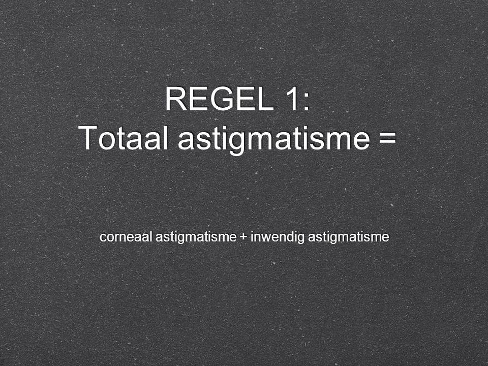 REGEL 1: Totaal astigmatisme = corneaal astigmatisme + inwendig astigmatisme