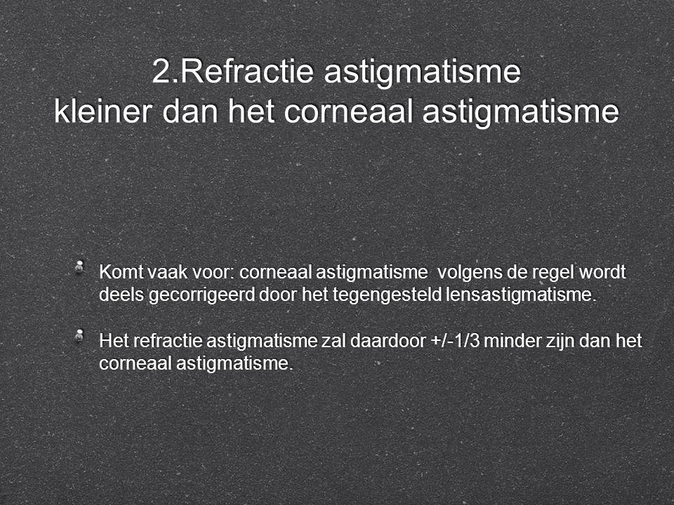 2.Refractie astigmatisme kleiner dan het corneaal astigmatisme Komt vaak voor: corneaal astigmatisme volgens de regel wordt deels gecorrigeerd door he