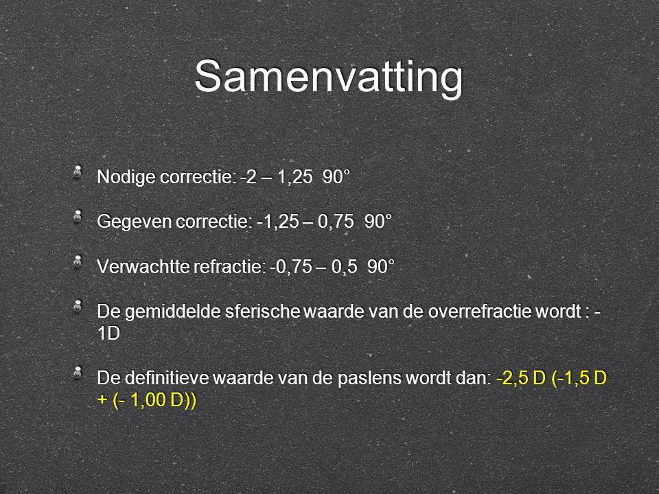 Samenvatting Nodige correctie: -2 – 1,25 90° Gegeven correctie: -1,25 – 0,75 90° Verwachtte refractie: -0,75 – 0,5 90° De gemiddelde sferische waarde