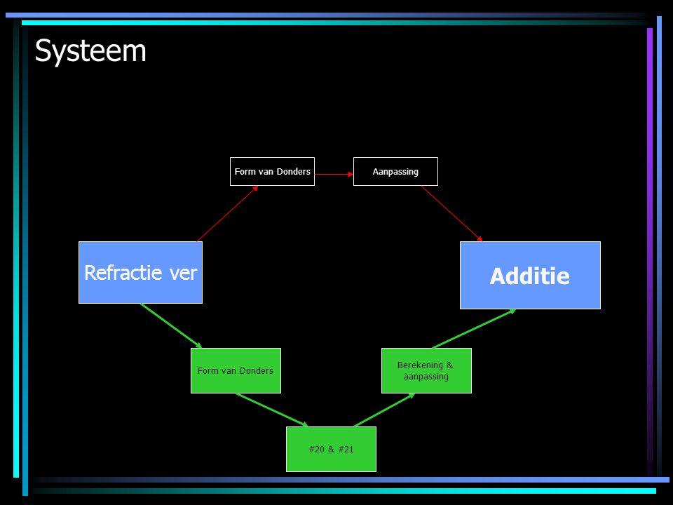 Systeem Additie Refractie ver Form van Donders Aanpassing #20 & #21 Berekening & aanpassing