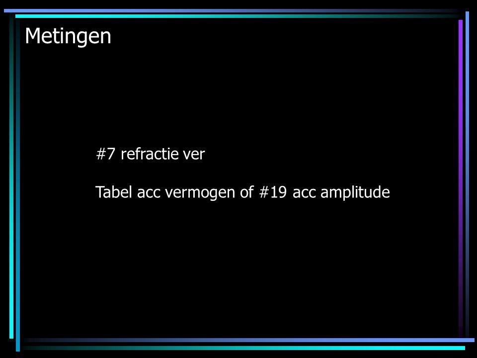 Metingen #7 refractie ver Tabel acc vermogen of #19 acc amplitude