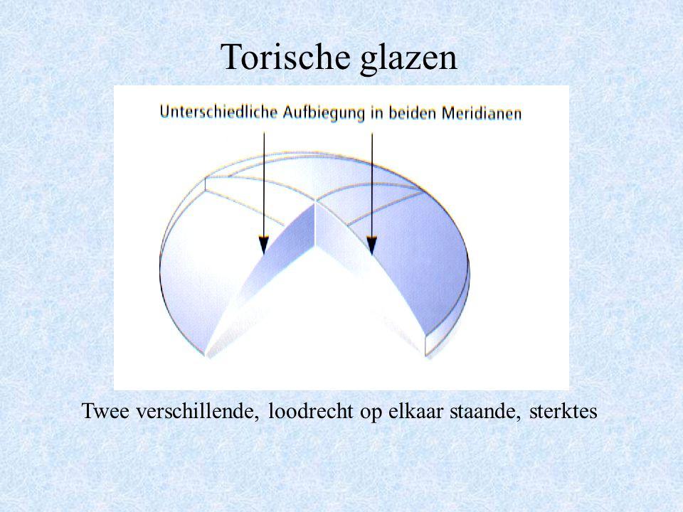 Torische glazen plus cilinder+sferisch glas=torisch glas
