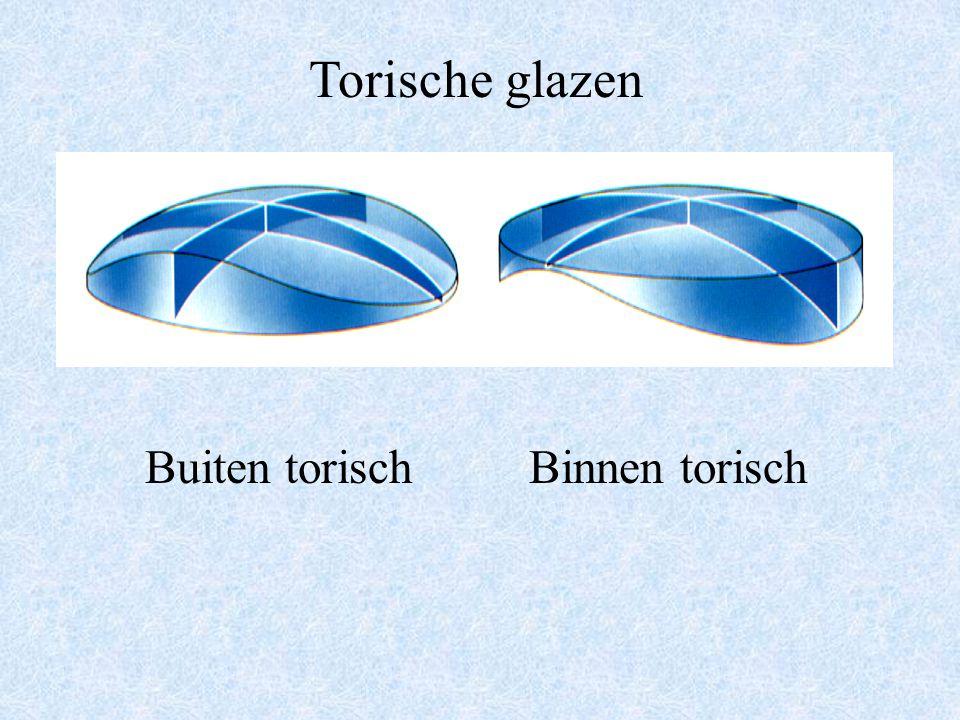 Torische glazen Twee verschillende, loodrecht op elkaar staande, sterktes