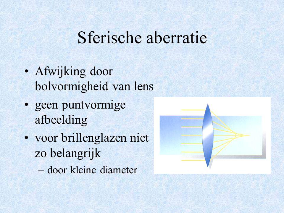 Chromatische aberratie Kleurverstrooing, dispersie verschil in brekingsindex voor de verschillende kleuren. Getal van Abbe