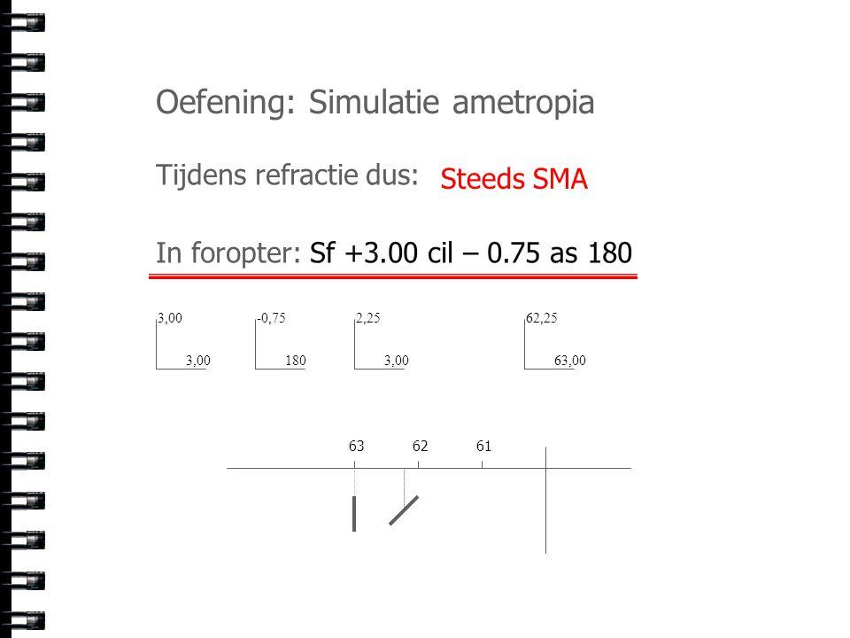 Oefening: Simulatie ametropia Tijdens refractie dus: Steeds SMA In foropter: Sf +3.00 cil – 0.75 as 180 3,00 -0,75 1803,00 2,2562,25 63,00 626361