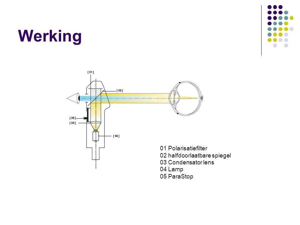 Werking 01 Polarisatiefilter 02 halfdoorlaatbare spiegel 03 Condensator lens 04 Lamp 05 ParaStop