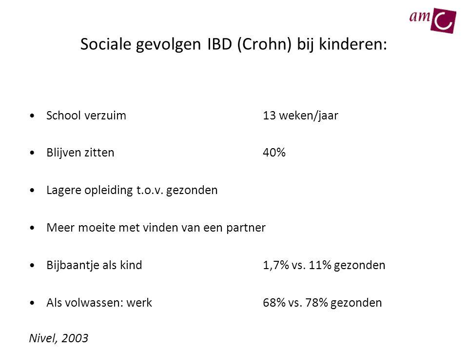 Sociale gevolgen IBD (Crohn) bij kinderen: School verzuim13 weken/jaar Blijven zitten40% Lagere opleiding t.o.v. gezonden Meer moeite met vinden van e