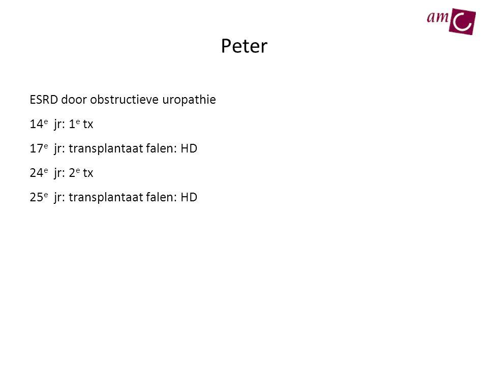 Peter ESRD door obstructieve uropathie 14 e jr: 1 e tx 17 e jr: transplantaat falen: HD 24 e jr: 2 e tx 25 e jr: transplantaat falen: HD