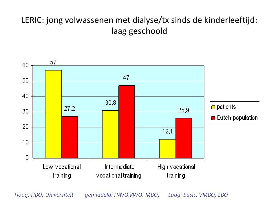 LERIC: jong volwassenen met dialyse/tx sinds de kinderleeftijd: laag geschoold Hoog: HBO, Universiteit gemiddeld: HAVO,VWO, MBO; Laag: basic, VMBO, LB