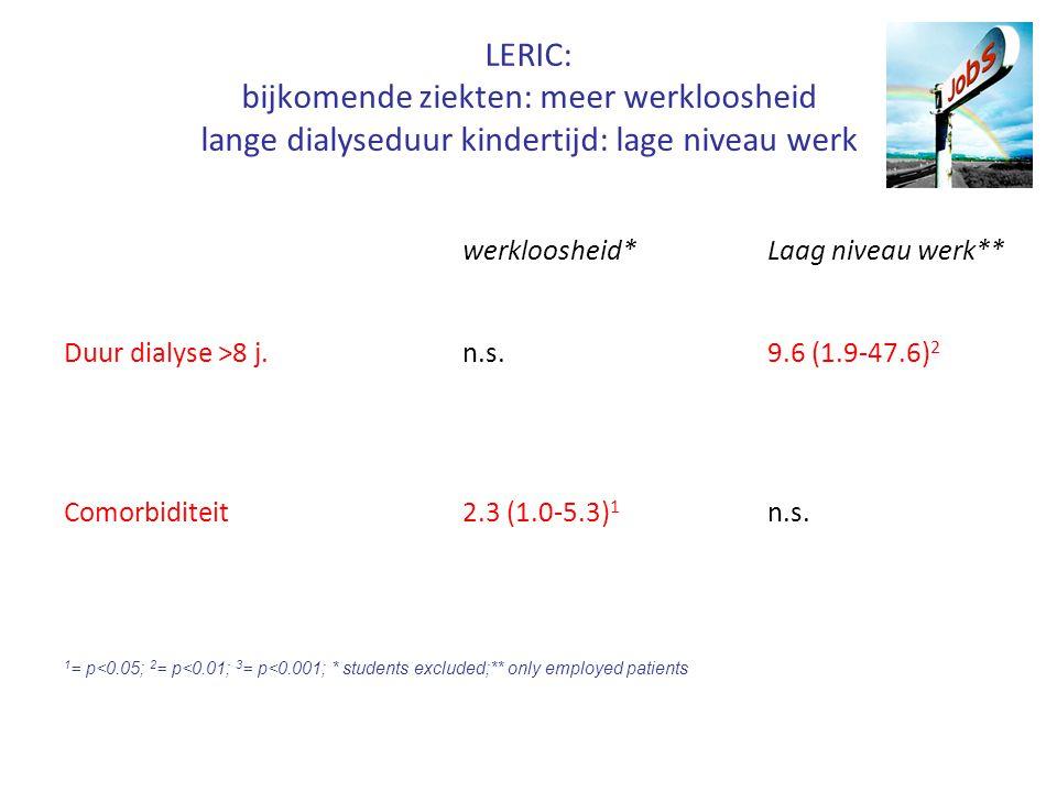 LERIC: bijkomende ziekten: meer werkloosheid lange dialyseduur kindertijd: lage niveau werk werkloosheid*Laag niveau werk** Duur dialyse >8 j.n.s.9.6