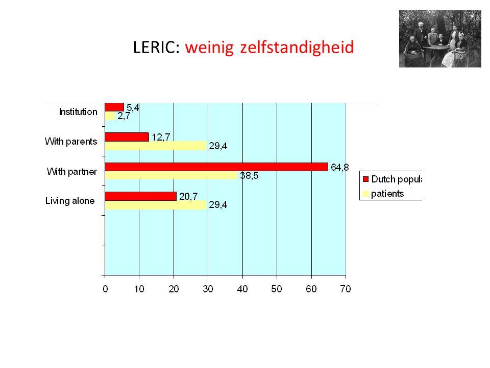 LERIC: weinig zelfstandigheid %