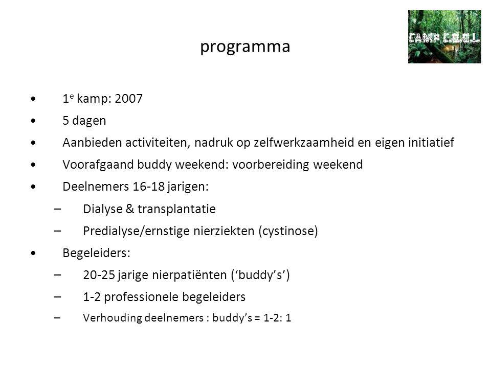 programma 1 e kamp: 2007 5 dagen Aanbieden activiteiten, nadruk op zelfwerkzaamheid en eigen initiatief Voorafgaand buddy weekend: voorbereiding weeke