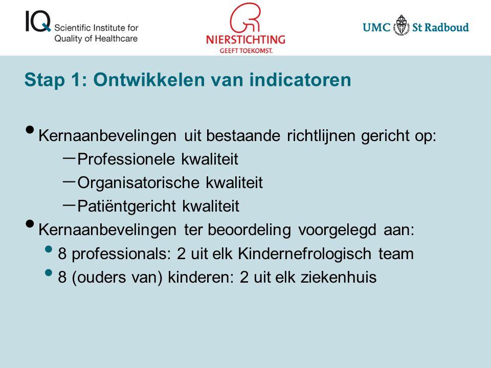 Stap 1: Ontwikkelen van indicatoren Kernaanbevelingen uit bestaande richtlijnen gericht op:  Professionele kwaliteit  Organisatorische kwaliteit  P
