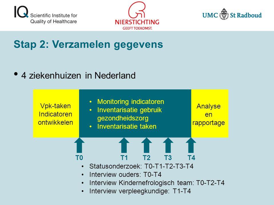 Monitoring indicatoren Inventarisatie gebruik gezondheidszorg Inventarisatie taken Analyse en rapportage T0T1T2T3T4 Statusonderzoek: T0-T1-T2-T3-T4 Interview ouders: T0-T4 Interview Kindernefrologisch team: T0-T2-T4 Interview verpleegkundige: T1-T4 Vpk-taken Indicatoren ontwikkelen 4 ziekenhuizen in Nederland Stap 2: Verzamelen gegevens