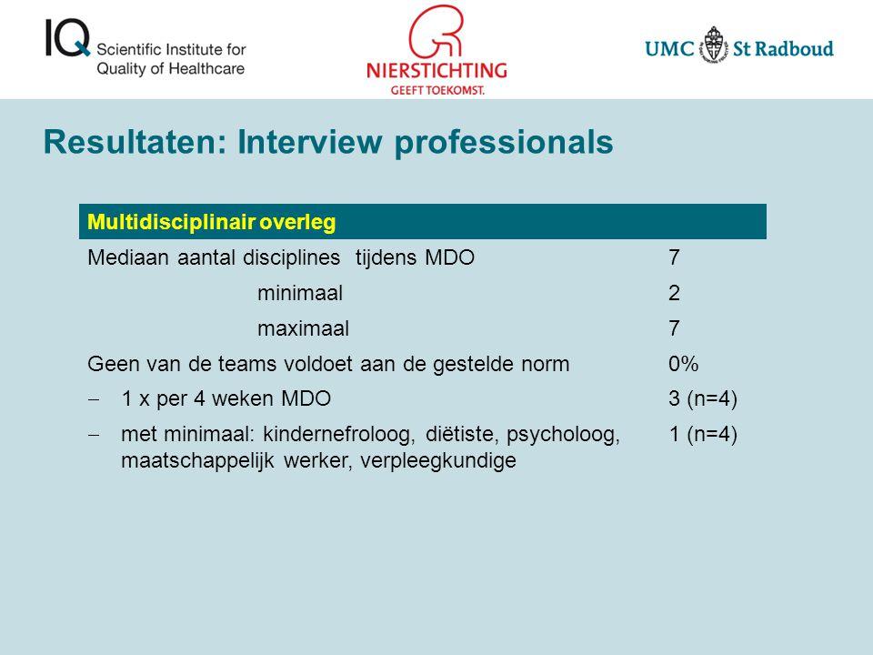 Resultaten: Interview professionals Multidisciplinair overleg Mediaan aantal disciplines tijdens MDO7 minimaal2 maximaal7 Geen van de teams voldoet aan de gestelde norm0%  1 x per 4 weken MDO 3 (n=4)  met minimaal: kindernefroloog, diëtiste, psycholoog, maatschappelijk werker, verpleegkundige 1 (n=4)