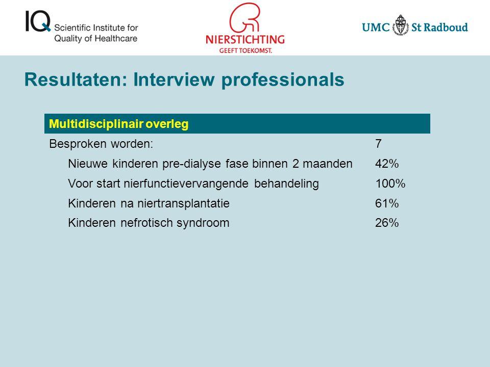 Resultaten: Interview professionals Multidisciplinair overleg Besproken worden:7 Nieuwe kinderen pre-dialyse fase binnen 2 maanden42% Voor start nierfunctievervangende behandeling100% Kinderen na niertransplantatie61% Kinderen nefrotisch syndroom26%