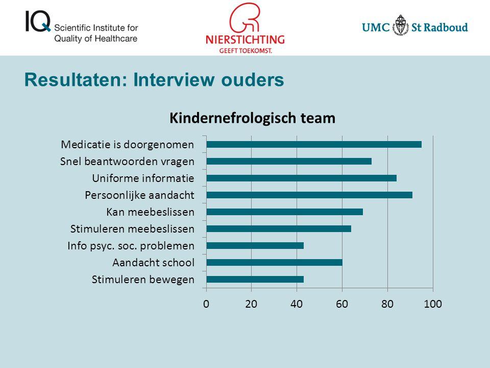 Resultaten: Interview ouders