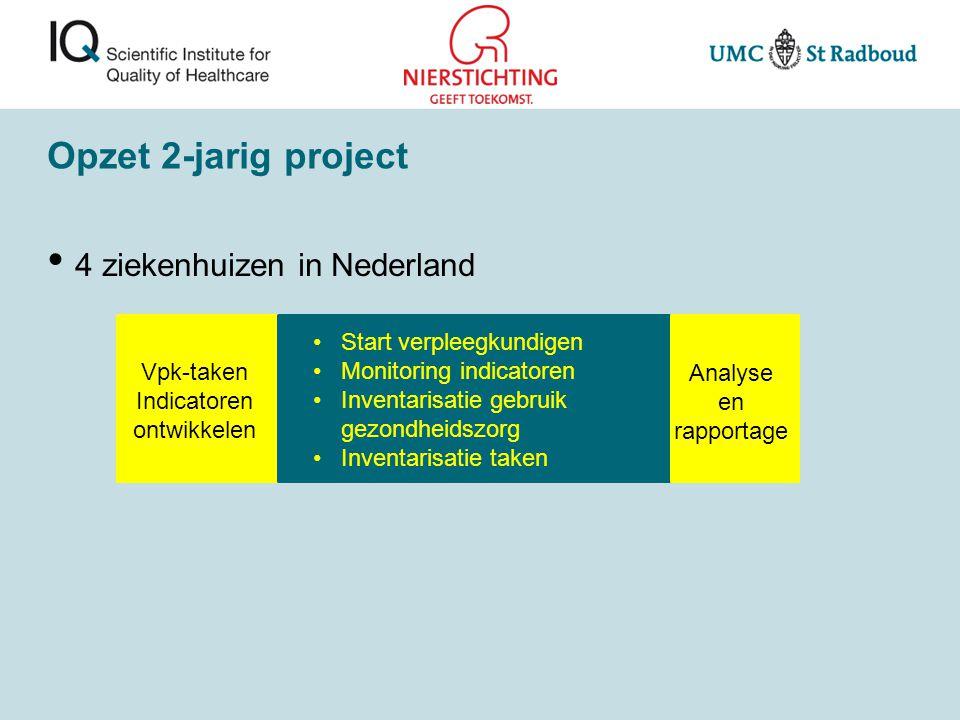 Opzet 2-jarig project Start verpleegkundigen Monitoring indicatoren Inventarisatie gebruik gezondheidszorg Inventarisatie taken Analyse en rapportage Vpk-taken Indicatoren ontwikkelen 4 ziekenhuizen in Nederland