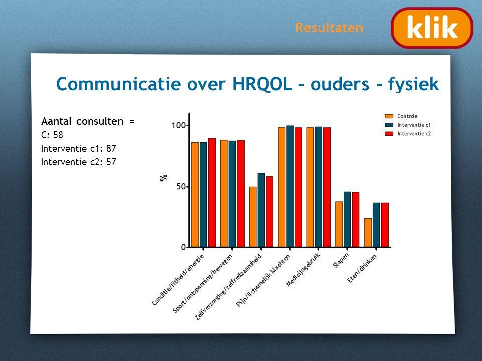 Resultaten Communicatie over HRQOL – ouders - fysiek Aantal consulten = C: 58 Interventie c1: 87 Interventie c2: 57