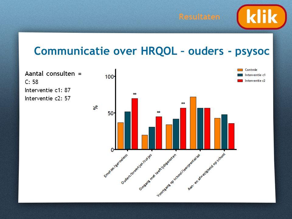 Resultaten Communicatie over HRQOL – ouders - psysoc Aantal consulten = C: 58 Interventie c1: 87 Interventie c2: 57