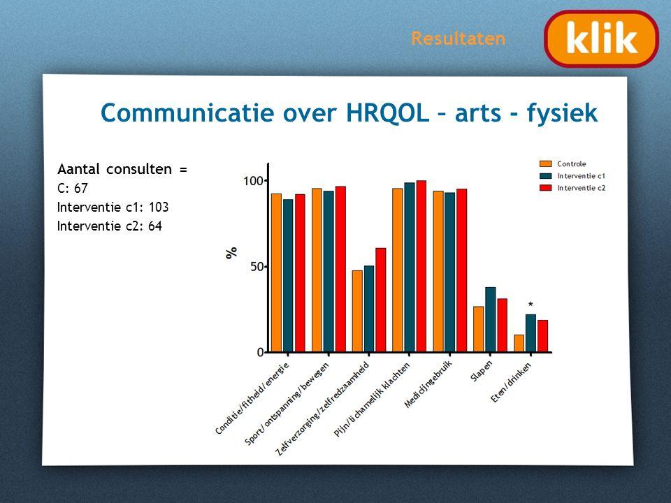 Resultaten Communicatie over HRQOL – arts - fysiek Aantal consulten = C: 67 Interventie c1: 103 Interventie c2: 64