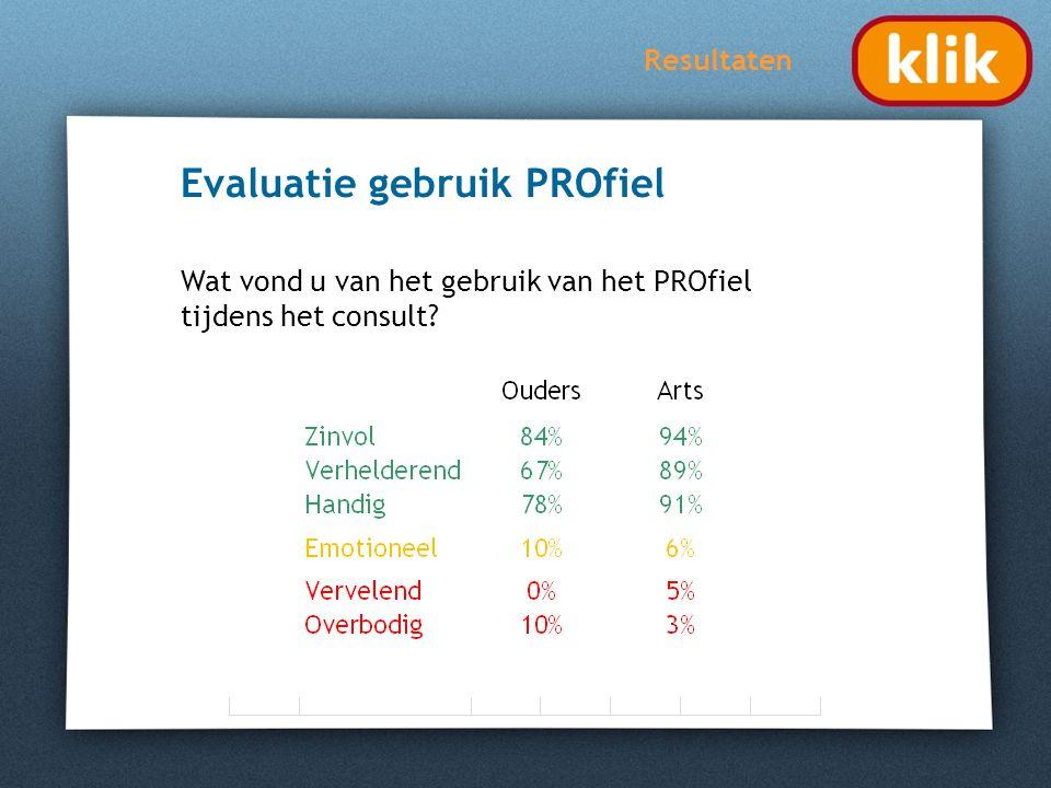 Resultaten Evaluatie gebruik PROfiel Wat vond u van het gebruik van het PROfiel tijdens het consult?