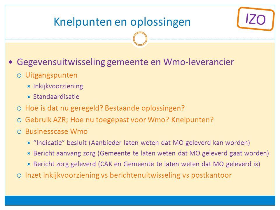 IZO Knelpunten en oplossingen Gegevensuitwisseling gemeente en Wmo-leverancier  Uitgangspunten  Inkijkvoorziening  Standaardisatie  Hoe is dat nu