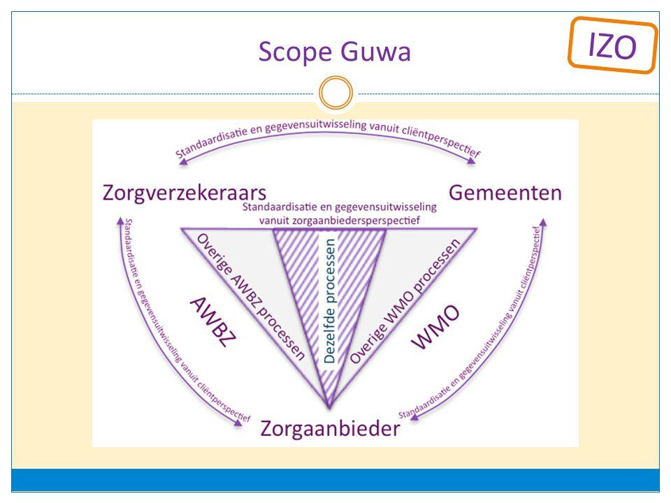 IZO Scope Guwa