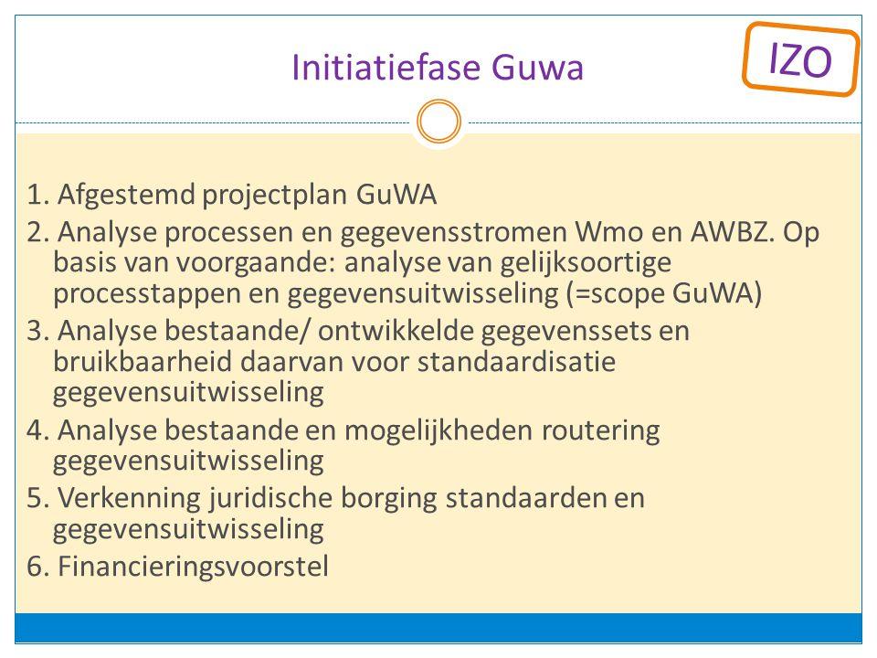 IZO Initiatiefase Guwa 1. Afgestemd projectplan GuWA 2. Analyse processen en gegevensstromen Wmo en AWBZ. Op basis van voorgaande: analyse van gelijks