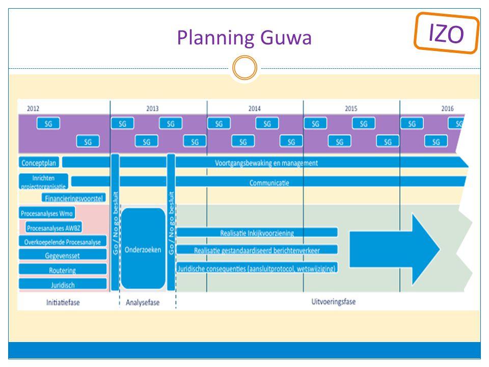 IZO Planning Guwa