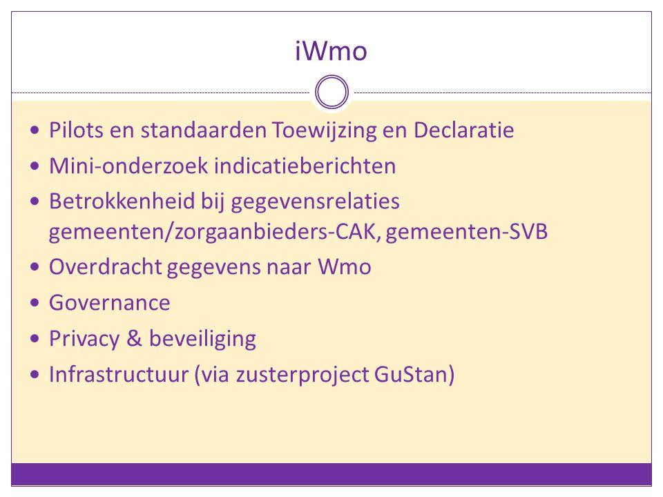 iWmo Pilots en standaarden Toewijzing en Declaratie Mini-onderzoek indicatieberichten Betrokkenheid bij gegevensrelaties gemeenten/zorgaanbieders-CAK,