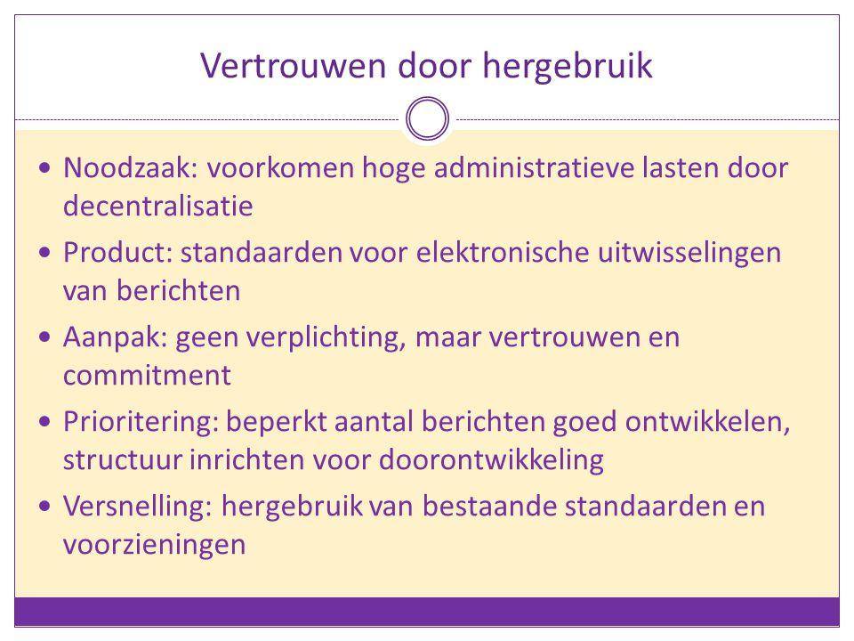 Vertrouwen door hergebruik Noodzaak: voorkomen hoge administratieve lasten door decentralisatie Product: standaarden voor elektronische uitwisselingen