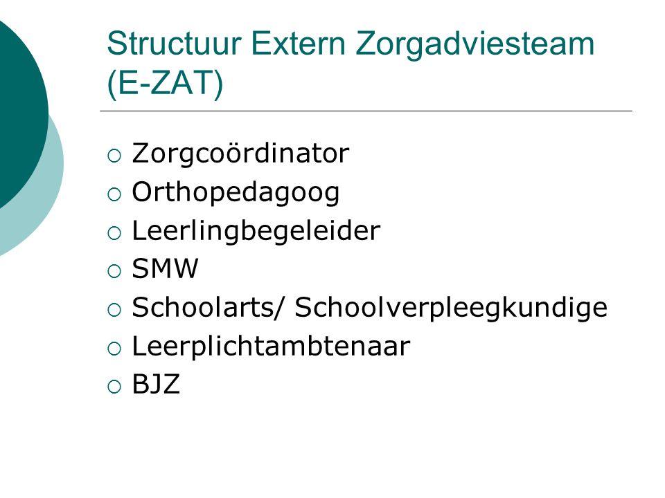Structuur Extern Zorgadviesteam (E-ZAT)  Zorgcoördinator  Orthopedagoog  Leerlingbegeleider  SMW  Schoolarts/ Schoolverpleegkundige  Leerplichta