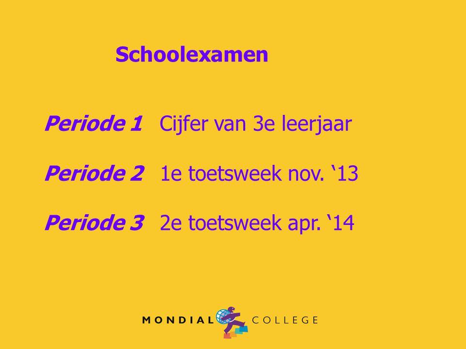 Schoolexamen Periode 1 Cijfer van 3e leerjaar Periode 2 1e toetsweek nov. '13 Periode 3 2e toetsweek apr. '14