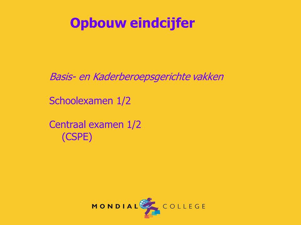 Opbouw eindcijfer Basis- en Kaderberoepsgerichte vakken Schoolexamen 1/2 Centraal examen 1/2 (CSPE)