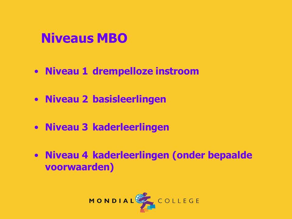 Niveaus MBO Niveau 1drempelloze instroom Niveau 2basisleerlingen Niveau 3kaderleerlingen Niveau 4 kaderleerlingen (onder bepaalde voorwaarden)