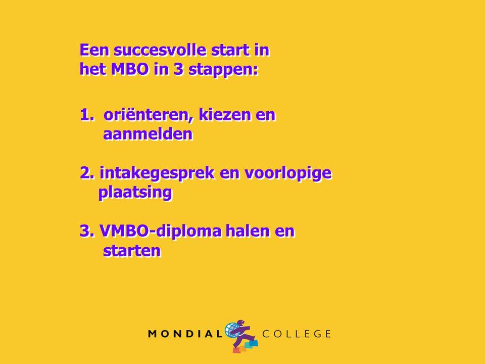 Een succesvolle start in het MBO in 3 stappen: 1.oriënteren, kiezen en aanmelden 2. intakegesprek en voorlopige plaatsing 3. VMBO-diploma halen en sta