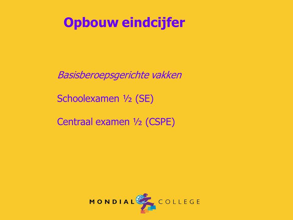 Opbouw eindcijfer Basisberoepsgerichte vakken Schoolexamen ½ (SE) Centraal examen ½ (CSPE)