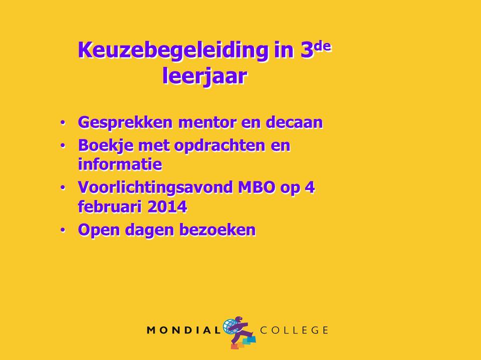 Gesprekken mentor en decaan Boekje met opdrachten en informatie Voorlichtingsavond MBO op 4 februari 2014 Open dagen bezoeken Gesprekken mentor en dec