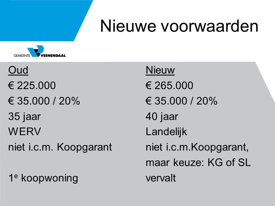 Nieuwe voorwaarden OudNieuw € 225.000€ 265.000€ 35.000 / 20% 35 jaar40 jaar WERVLandelijk niet i.c.m. Koopgarantniet i.c.m.Koopgarant, maar keuze: KG