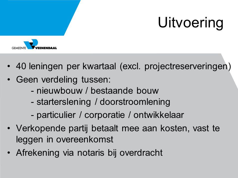 Uitvoering 40 leningen per kwartaal (excl. projectreserveringen) Geen verdeling tussen: - nieuwbouw / bestaande bouw - starterslening / doorstroomleni