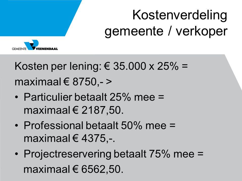 Kostenverdeling gemeente / verkoper Kosten per lening: € 35.000 x 25% = maximaal € 8750,- > Particulier betaalt 25% mee = maximaal € 2187,50. Professi