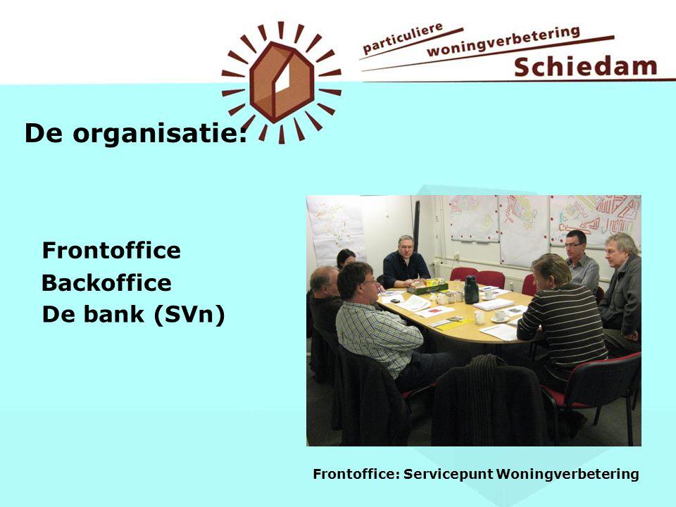 Frontoffice: Servicepunt Woningverbetering De organisatie: Backoffice Frontoffice De bank (SVn)