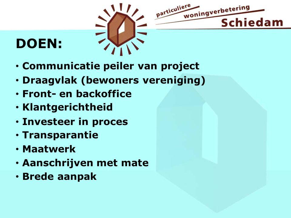 Communicatie peiler van project DOEN: Front- en backoffice Klantgerichtheid Investeer in proces Transparantie Maatwerk Draagvlak (bewoners vereniging)