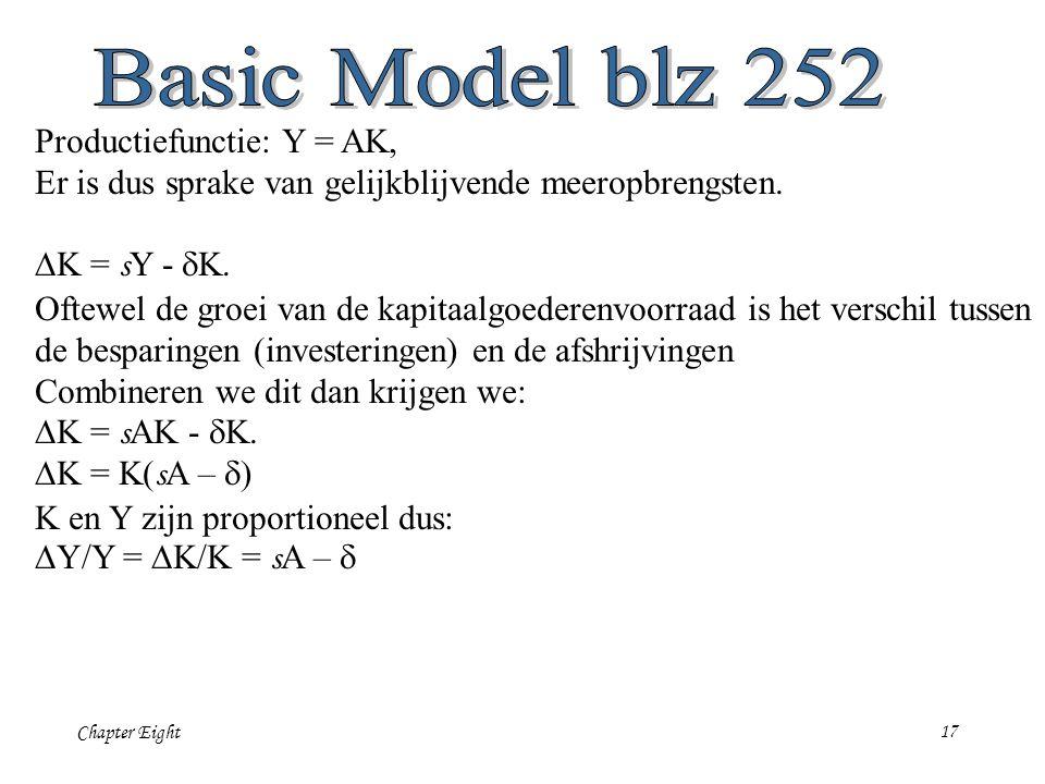 Chapter Eight17 Productiefunctie: Y = AK, Er is dus sprake van gelijkblijvende meeropbrengsten.