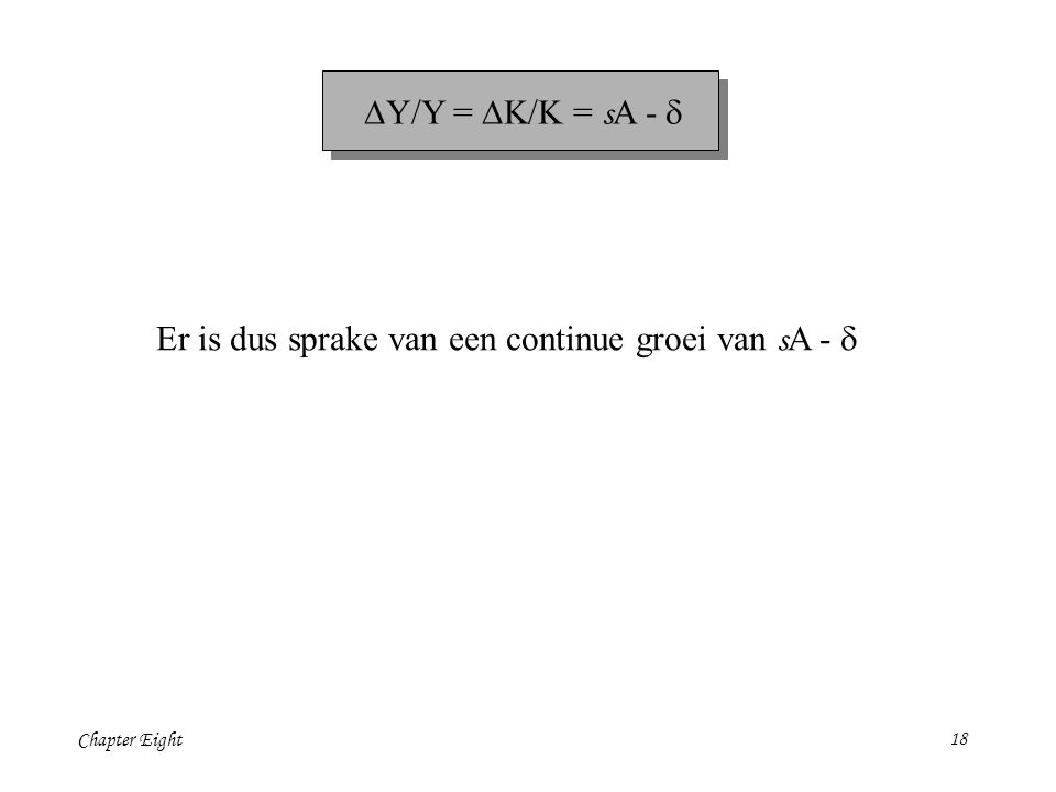 Chapter Eight18  Y/Y =  K/K = s A -  Er is dus sprake van een continue groei van s A - 