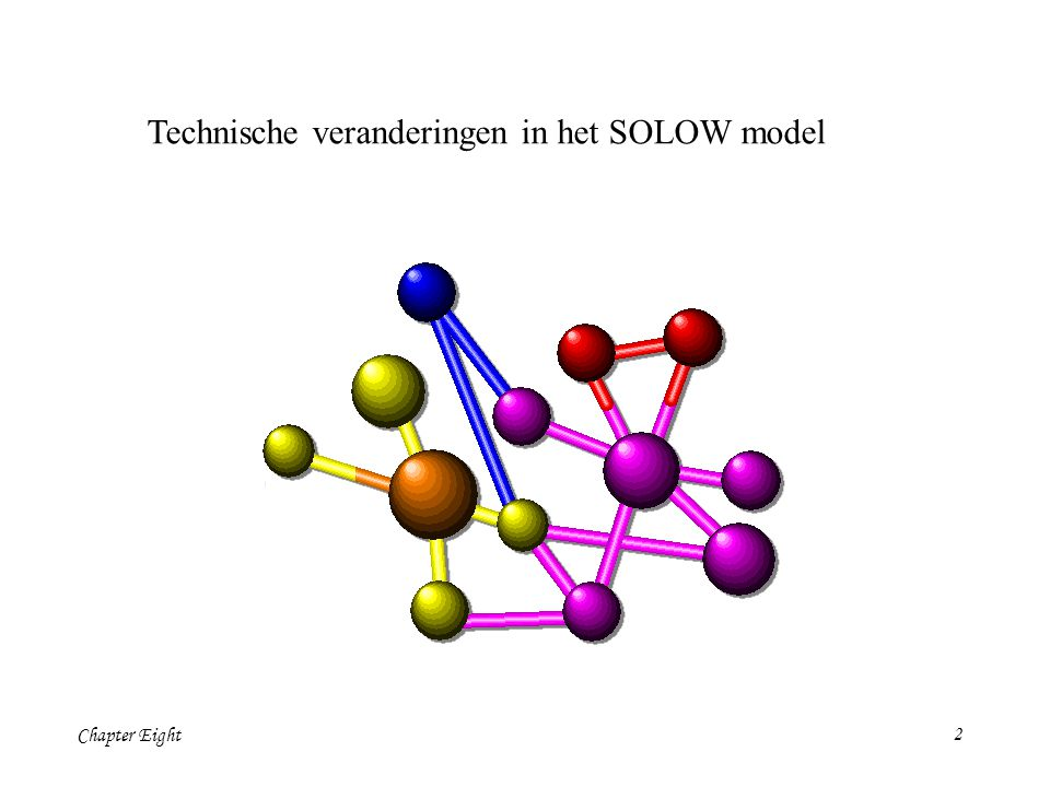 Chapter Eight2 Technische veranderingen in het SOLOW model