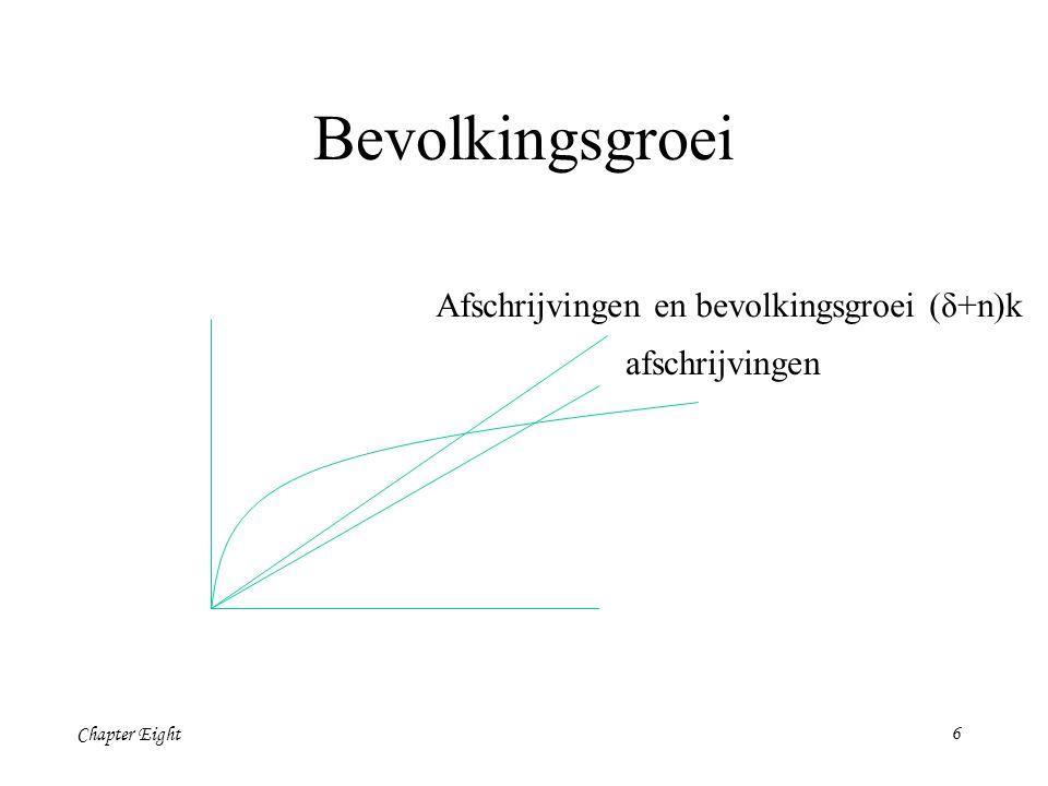 Chapter Eight Bevolkingsgroei 6 afschrijvingen Afschrijvingen en bevolkingsgroei (δ+n)k