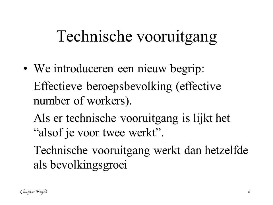 Chapter Eight Technische vooruitgang We introduceren een nieuw begrip: Effectieve beroepsbevolking (effective number of workers).